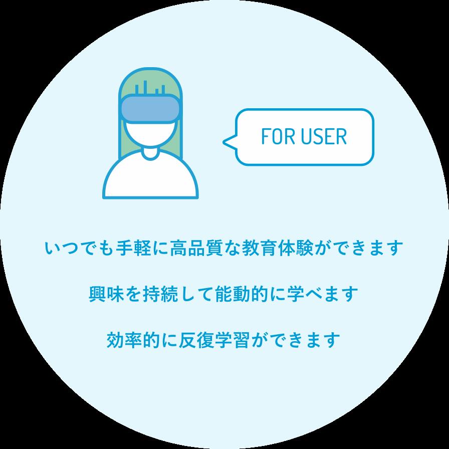 FOR USER